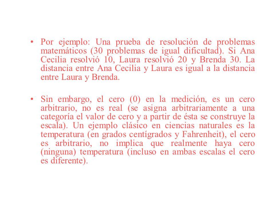 Por ejemplo: Una prueba de resolución de problemas matemáticos (30 problemas de igual dificultad). Si Ana Cecilia resolvió 10, Laura resolvió 20 y Bre