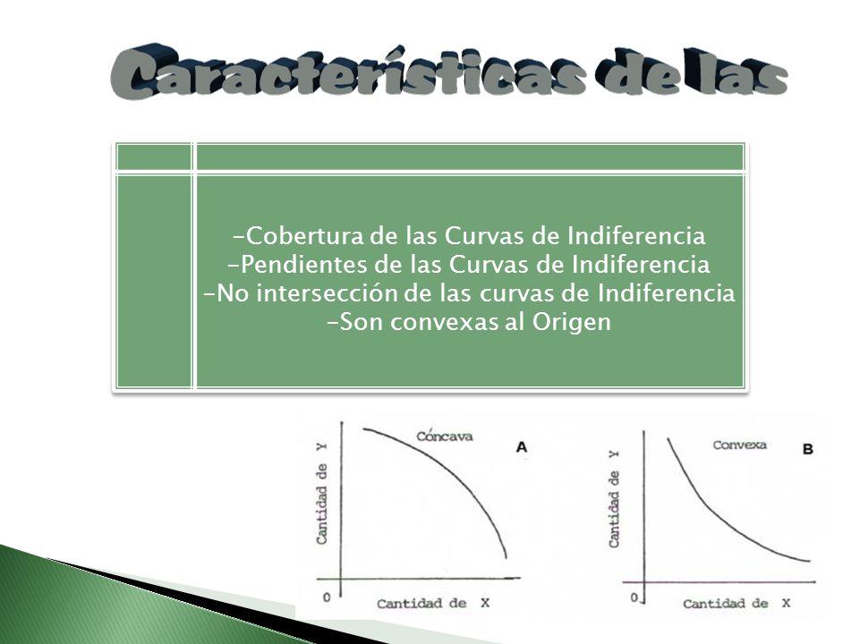 -Cobertura de las Curvas de Indiferencia -Pendientes de las Curvas de Indiferencia -No intersección de las curvas de Indiferencia -Son convexas al Ori