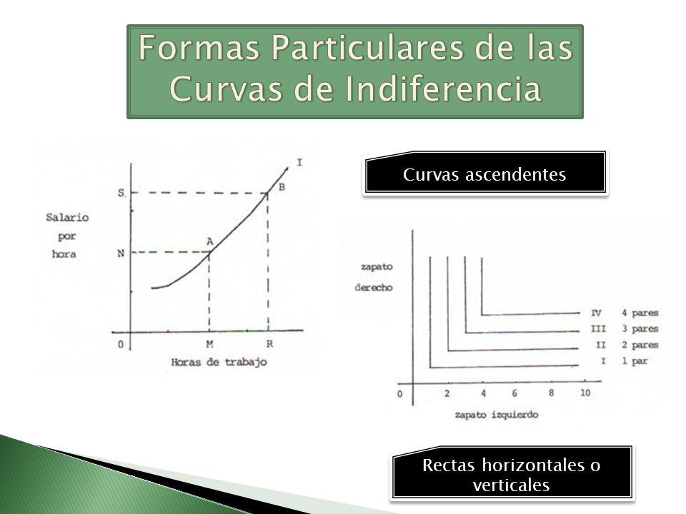 Curvas ascendentes Rectas horizontales o verticales