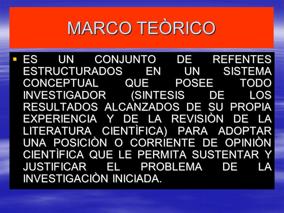 MARCO TEÒRICO ES UN CONJUNTO DE REFENTES ESTRUCTURADOS EN UN SISTEMA CONCEPTUAL QUE POSEE TODO INVESTIGADOR (SINTESIS DE LOS RESULTADOS ALCANZADOS DE