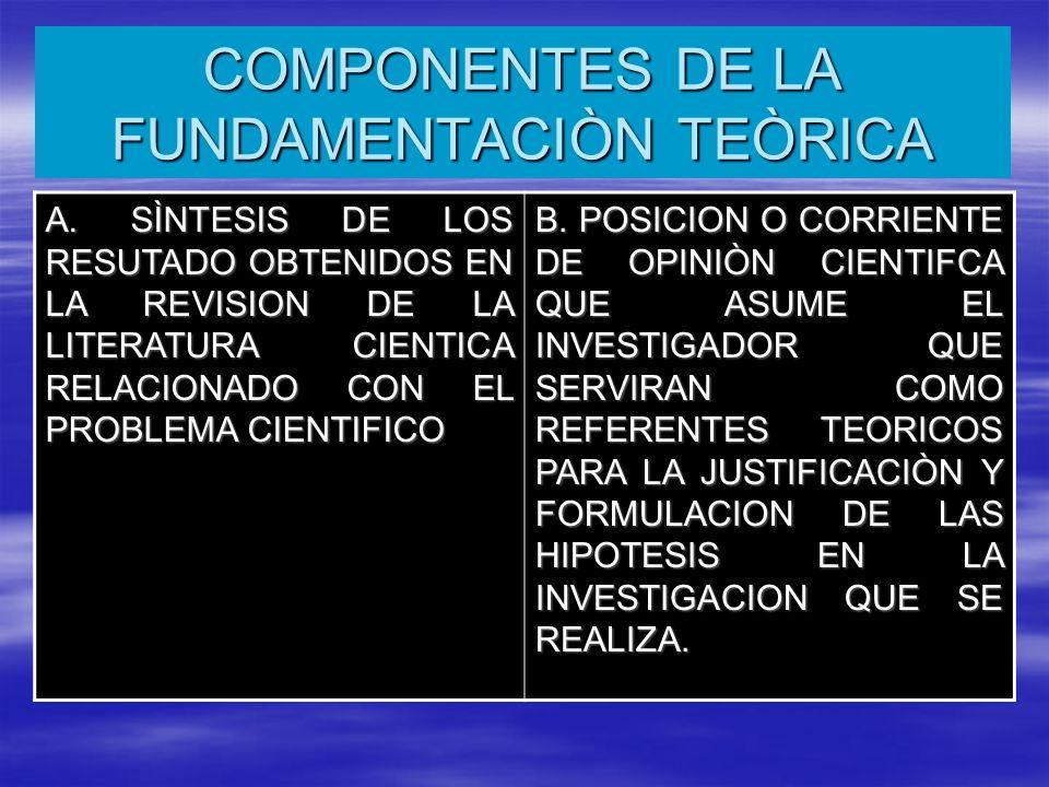 COMPONENTES DE LA FUNDAMENTACIÒN TEÒRICA A. SÌNTESIS DE LOS RESUTADO OBTENIDOS EN LA REVISION DE LA LITERATURA CIENTICA RELACIONADO CON EL PROBLEMA CI
