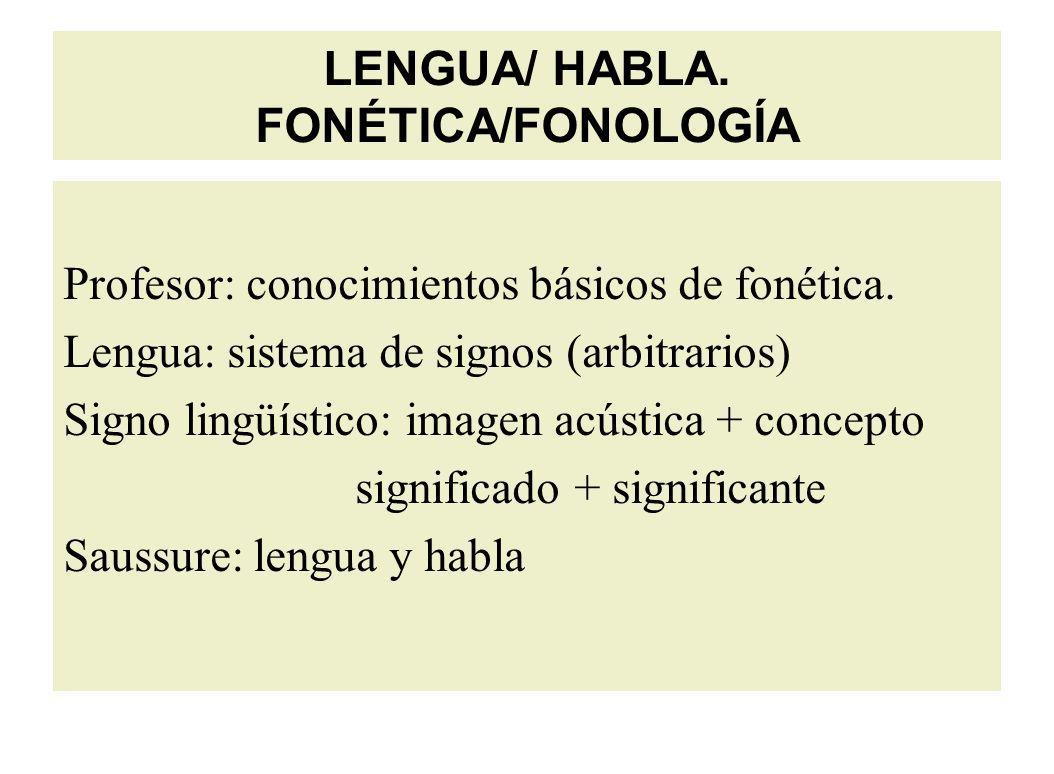 LENGUA/ HABLA. FONÉTICA/FONOLOGÍA Profesor: conocimientos básicos de fonética.