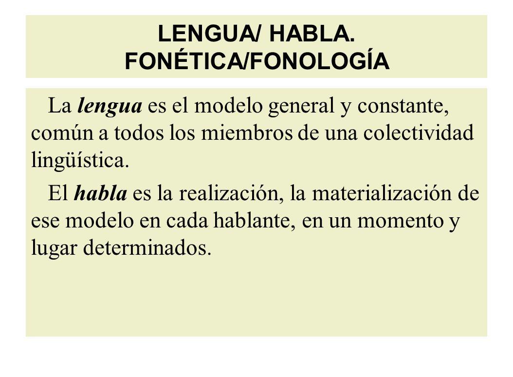 LENGUA/ HABLA.