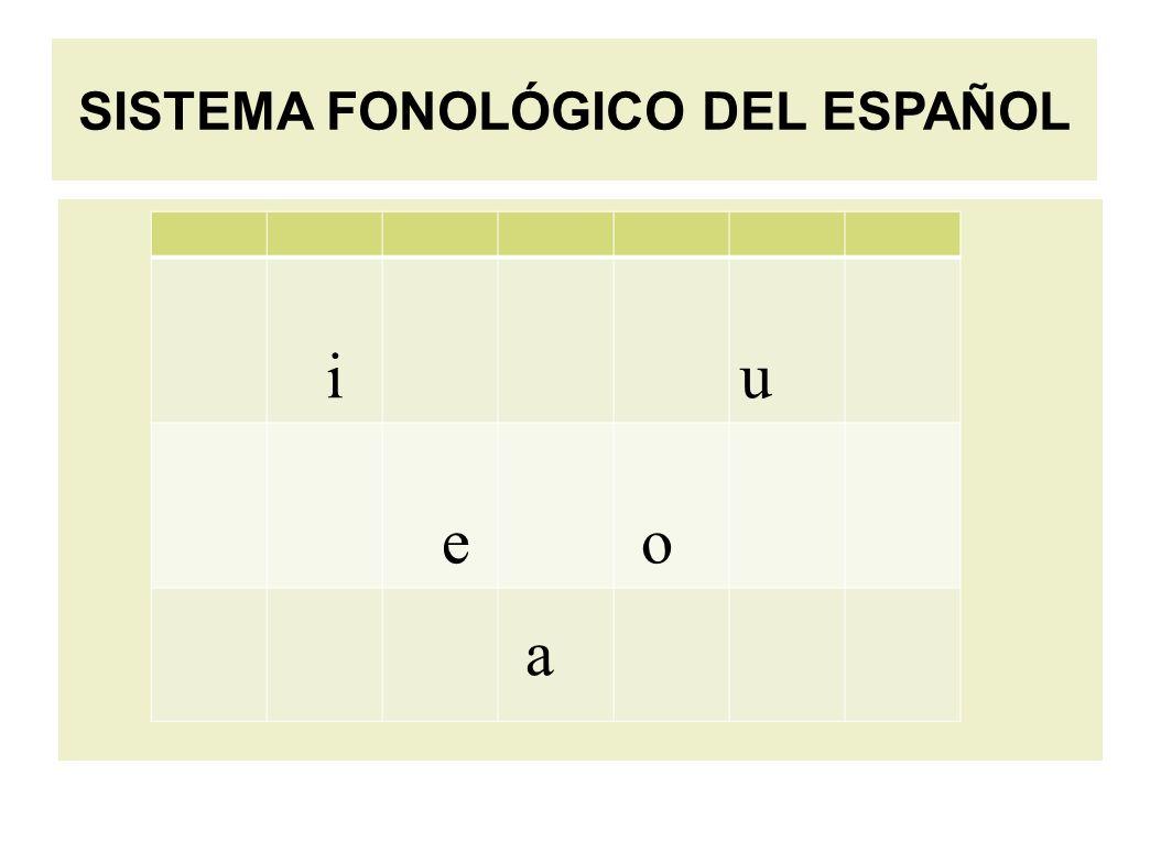 SISTEMA FONOLÓGICO DEL ESPAÑOL iu e o a