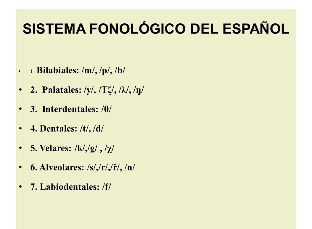 1. Bilabiales: /m/, /p/, /b/ 2. Palatales: /y/, /Tζ/, /λ/, /ŋ/ 3.