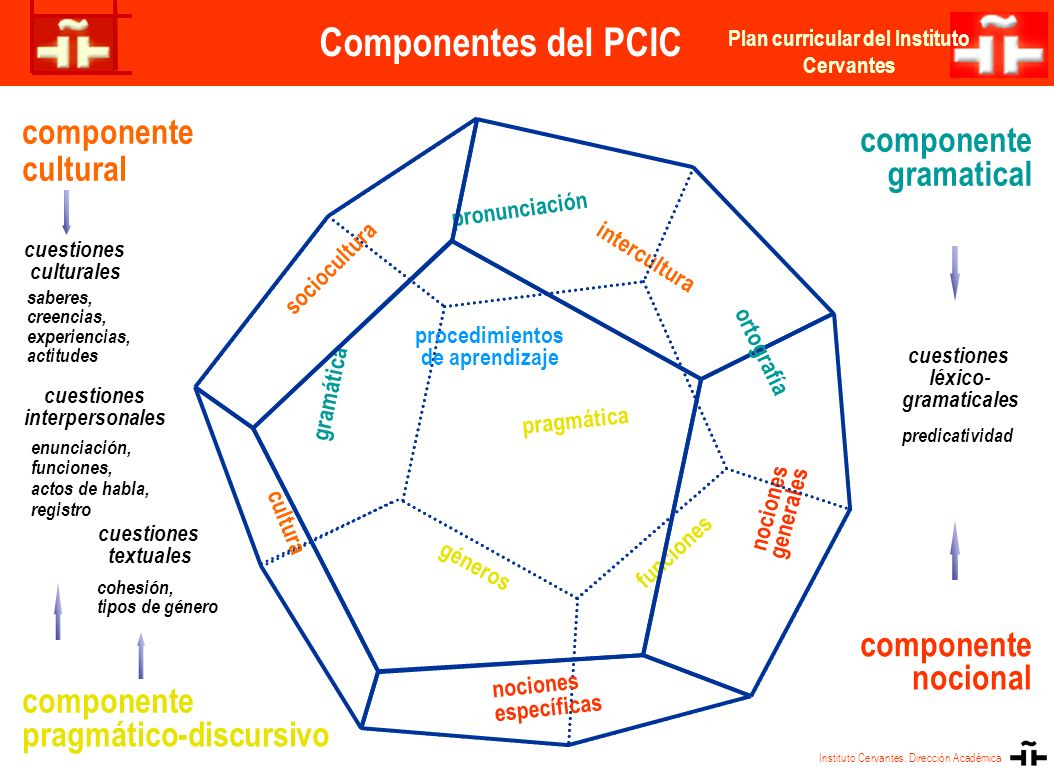 pragmática pronunciación Instituto Cervantes.
