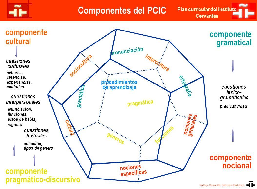 ¿Cómo se organiza el material.Niveles de referencia para el español PLAN GENERAL DE LA OBRA 5.