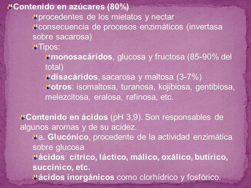 Contenido en azúcares (80%) procedentes de los mielatos y nectar consecuencia de procesos enzimáticos (invertasa sobre sacarosa) Tipos: monosacáridos,