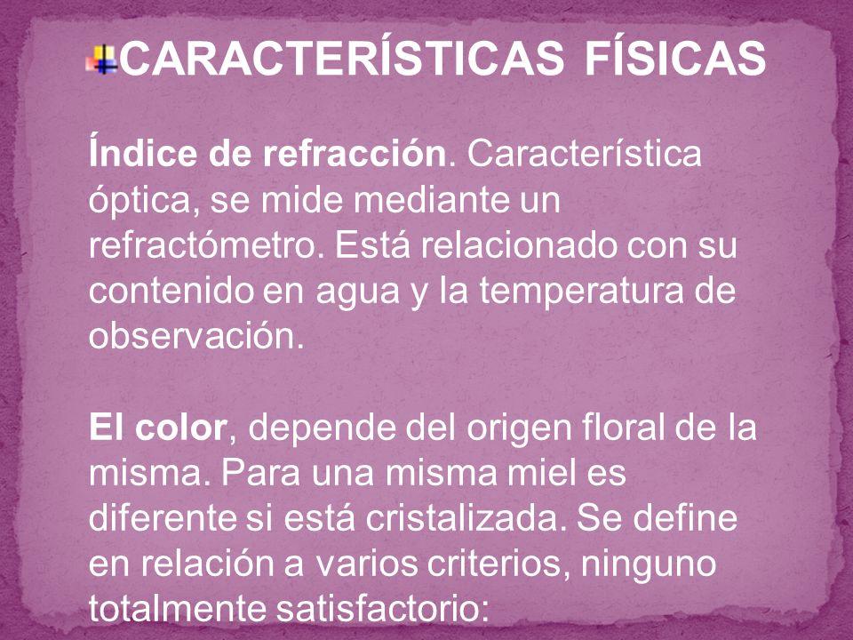 CARACTERÍSTICAS FÍSICAS Índice de refracción. Característica óptica, se mide mediante un refractómetro. Está relacionado con su contenido en agua y la