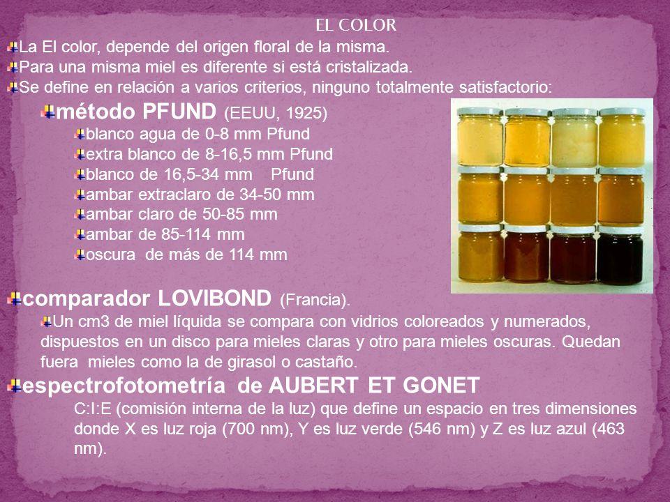 La El color, depende del origen floral de la misma. Para una misma miel es diferente si está cristalizada. Se define en relación a varios criterios, n