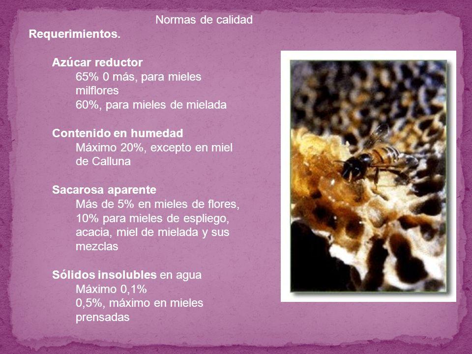 Requerimientos. Azúcar reductor 65% 0 más, para mieles milflores 60%, para mieles de mielada Contenido en humedad Máximo 20%, excepto en miel de Callu
