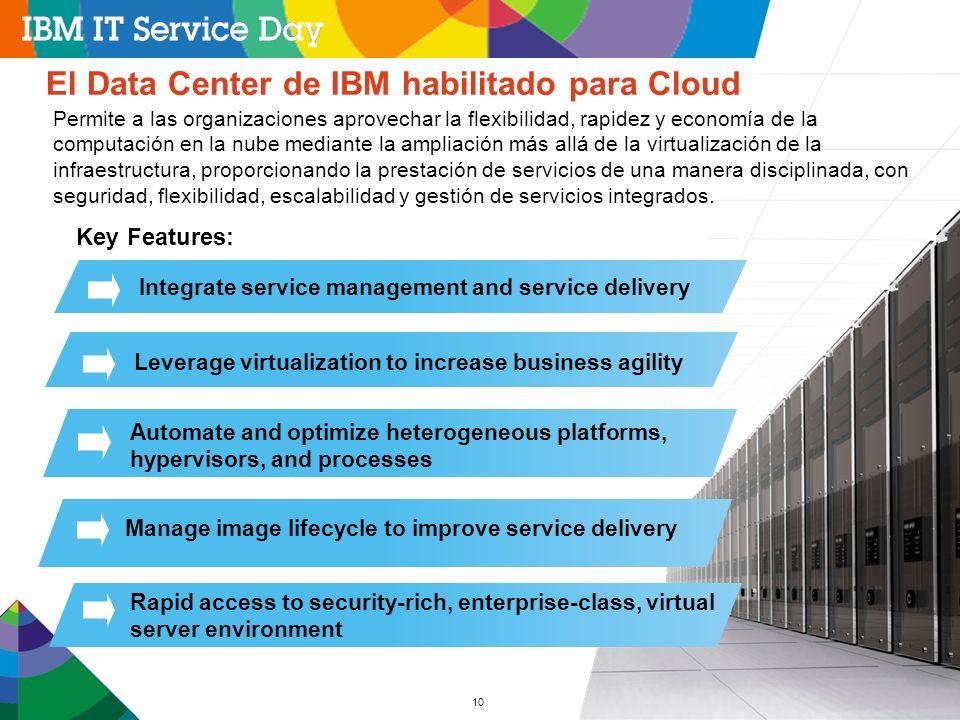 10 Permite a las organizaciones aprovechar la flexibilidad, rapidez y economía de la computación en la nube mediante la ampliación más allá de la virt