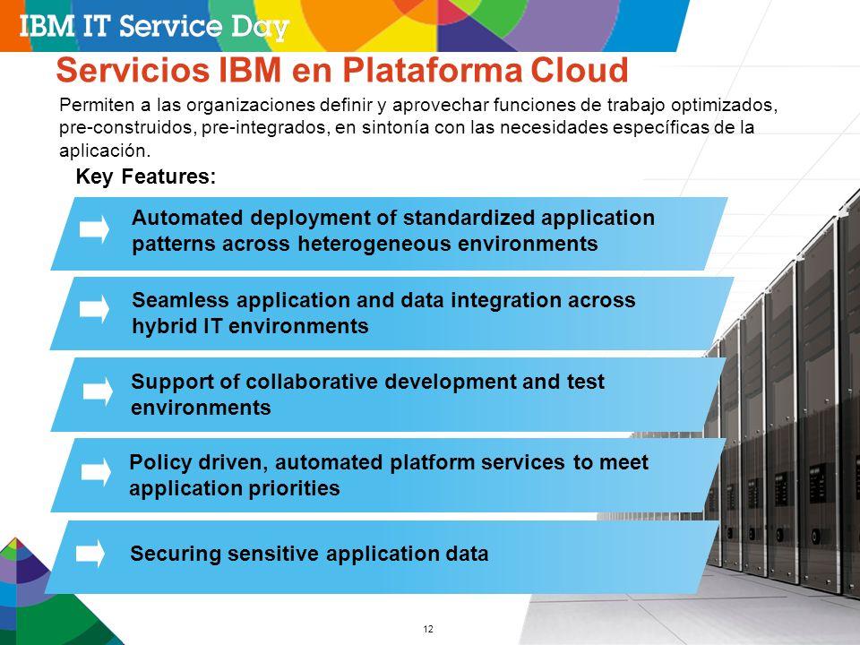 12 Servicios IBM en Plataforma Cloud Permiten a las organizaciones definir y aprovechar funciones de trabajo optimizados, pre-construidos, pre-integra
