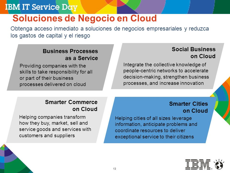 13 Helping companies transform how they buy, market, sell and service goods and services with customers and suppliers Smarter Commerce on Cloud Soluci
