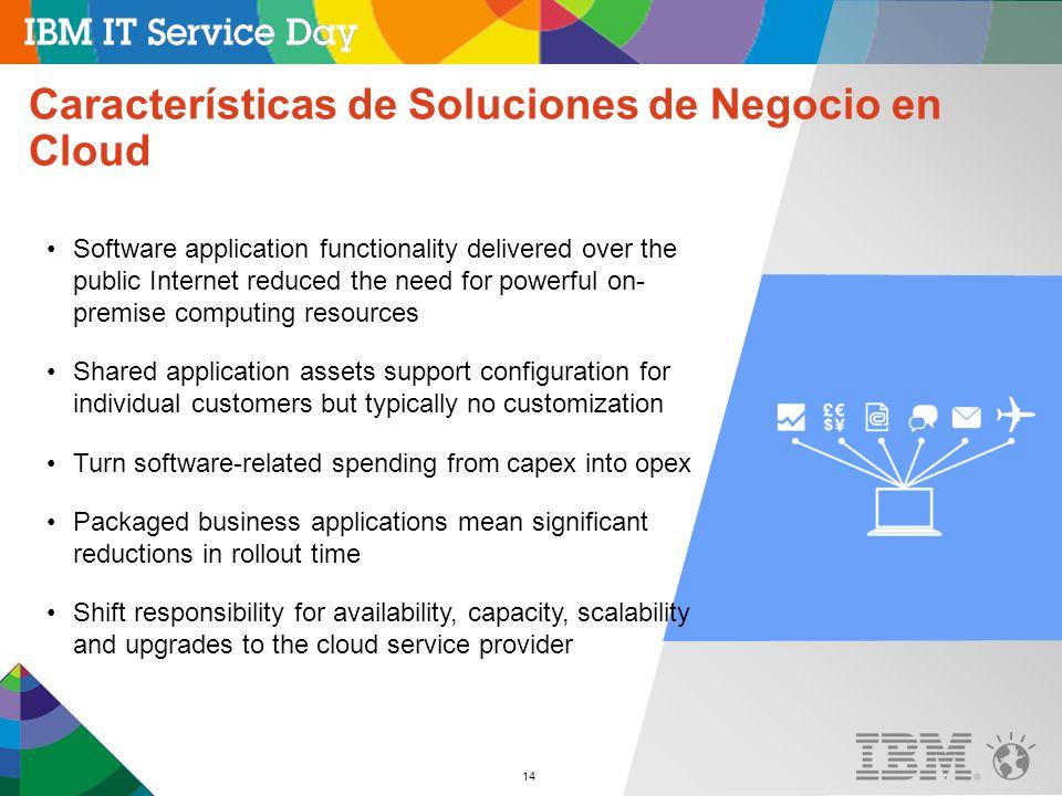 14 Características de Soluciones de Negocio en Cloud Software application functionality delivered over the public Internet reduced the need for powerf