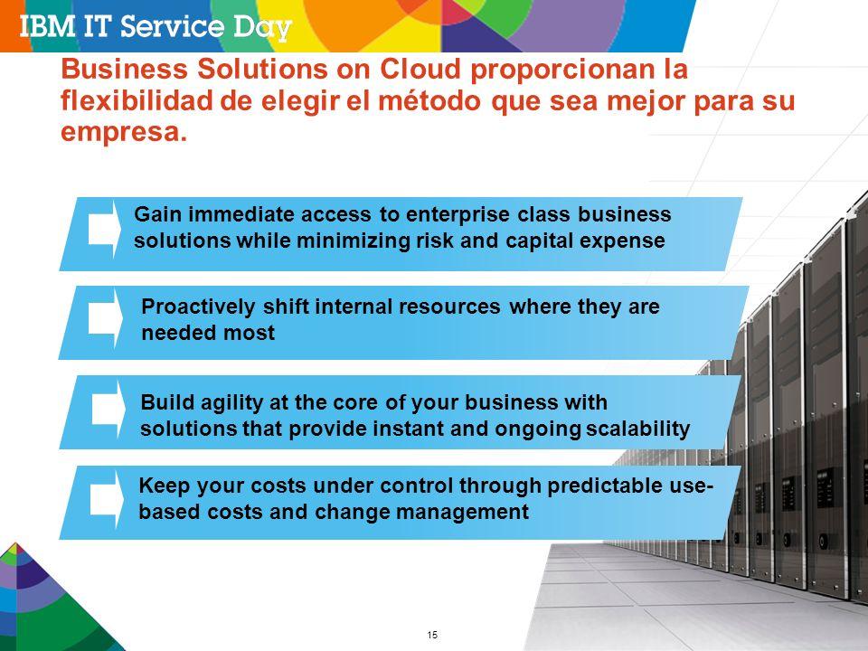 15 Business Solutions on Cloud proporcionan la flexibilidad de elegir el método que sea mejor para su empresa. Gain immediate access to enterprise cla