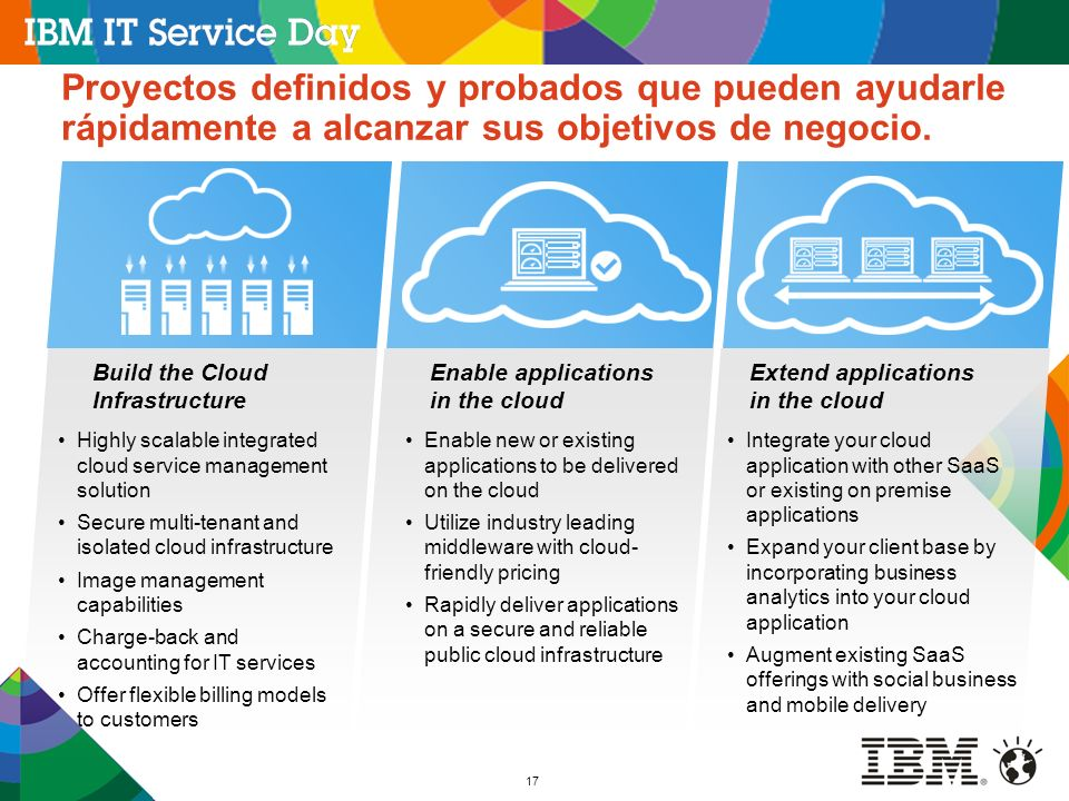 17 Highly scalable integrated cloud service management solution Secure multi-tenant and isolated cloud infrastructure Image management capabilities Ch