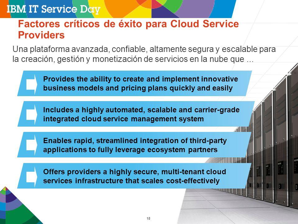 18 Factores críticos de éxito para Cloud Service Providers Una plataforma avanzada, confiable, altamente segura y escalable para la creación, gestión