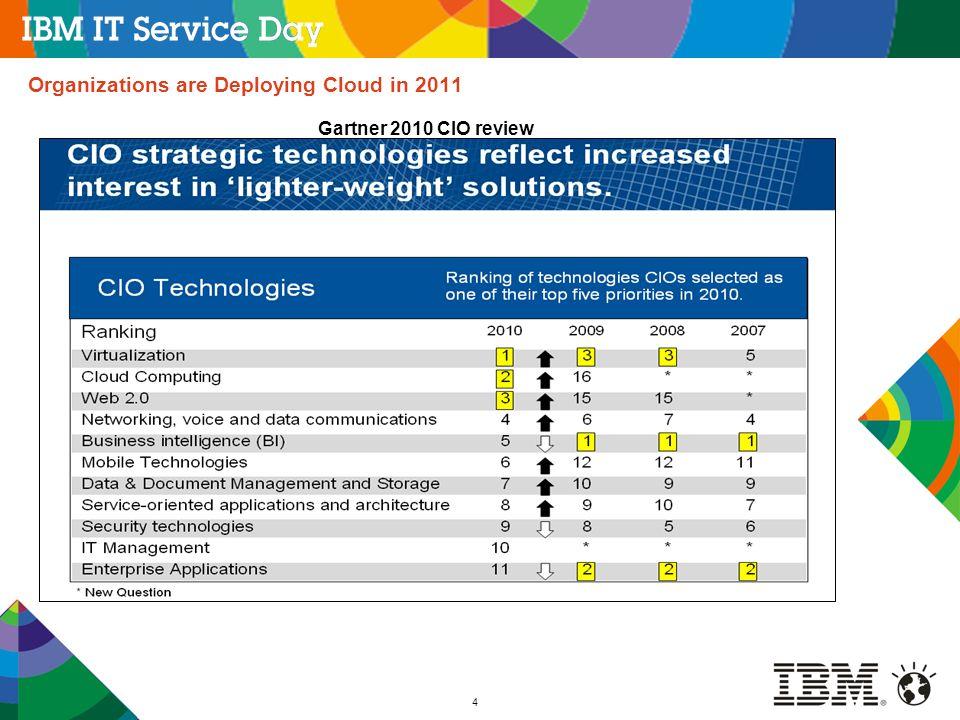 15 Business Solutions on Cloud proporcionan la flexibilidad de elegir el método que sea mejor para su empresa.
