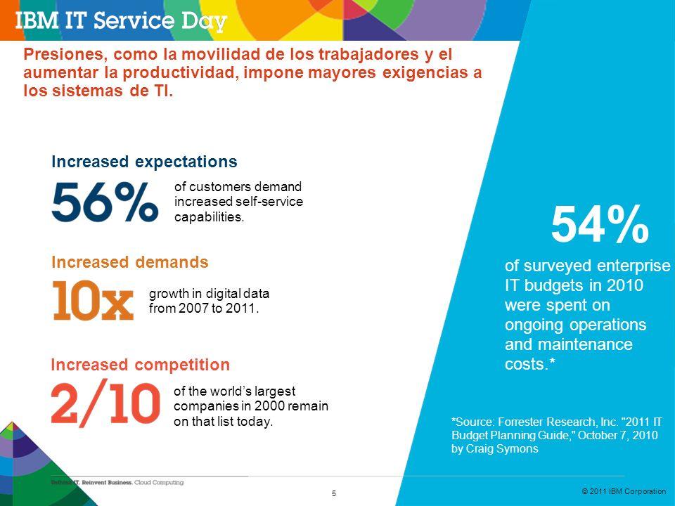 6 Como resultado, la nube es un medio cada vez más atractivo de crear y ofrecer servicios de TI.