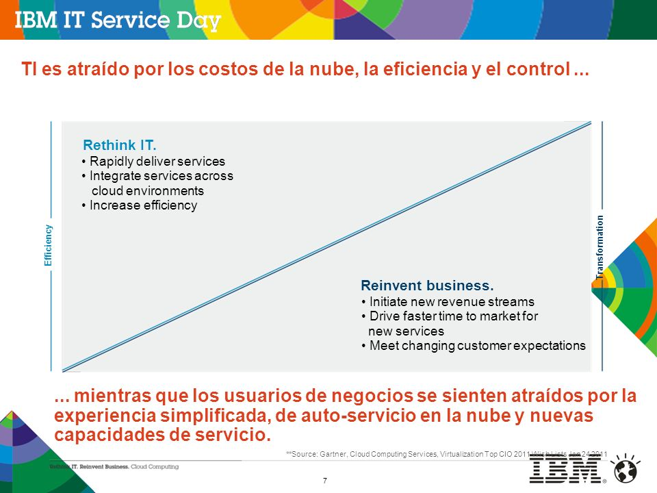 8 Los patrones de adopción están surgiendo para iniciar exitosamente y progresar iniciativas en cloud Cloud Enabled Data Center Cloud Platform Services Cloud Service Provider Integrated stack of middleware optimized for automated deployment and management of heterogeneous workloads that dynamically adjusts Advanced, reliable, highly secure and scalable platform for creating, managing, and monetizing cloud services Integrated service management, automation, provisioning, and self service Business Solutions on Cloud Capabilities provided to consumers for using a providers applications running on a cloud infrastructure