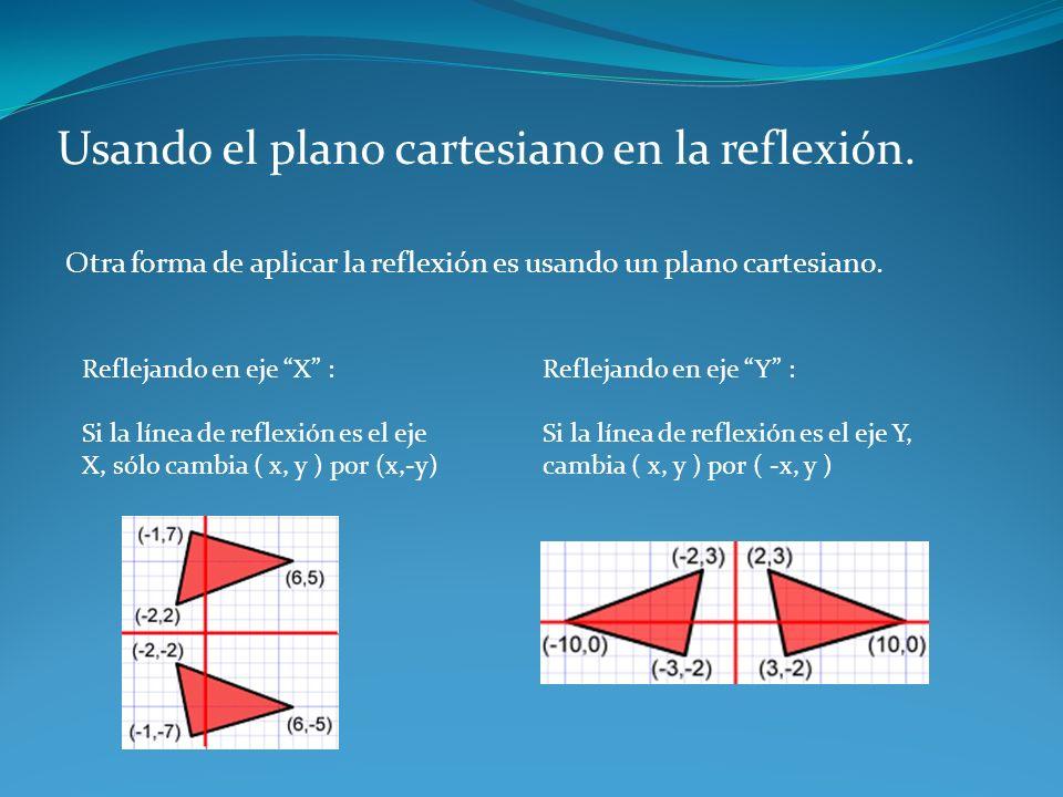 Usando el plano cartesiano en la reflexión. Otra forma de aplicar la reflexión es usando un plano cartesiano. Reflejando en eje X : Si la línea de ref