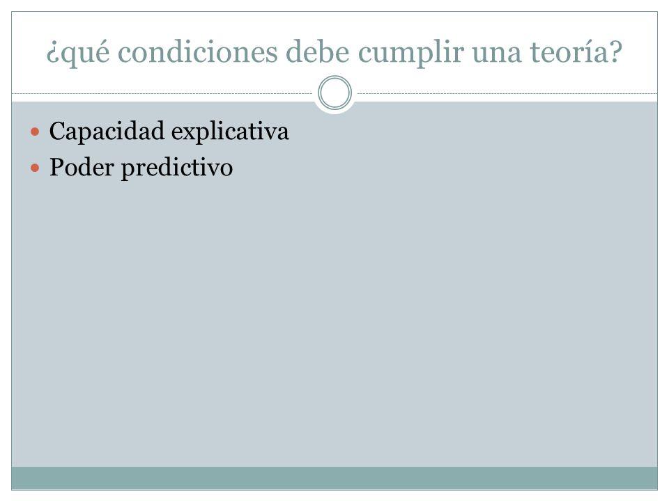 ¿qué condiciones debe cumplir una teoría? Capacidad explicativa Poder predictivo