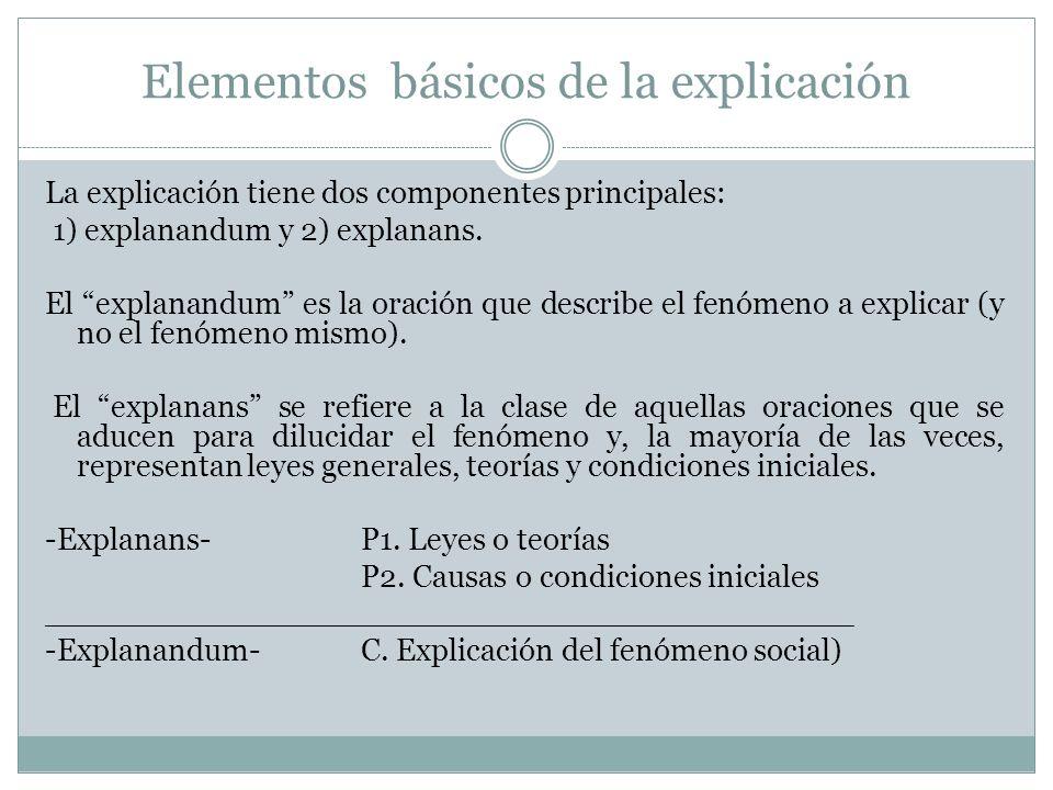 Elementos básicos de la explicación La explicación tiene dos componentes principales: 1) explanandum y 2) explanans. El explanandum es la oración que