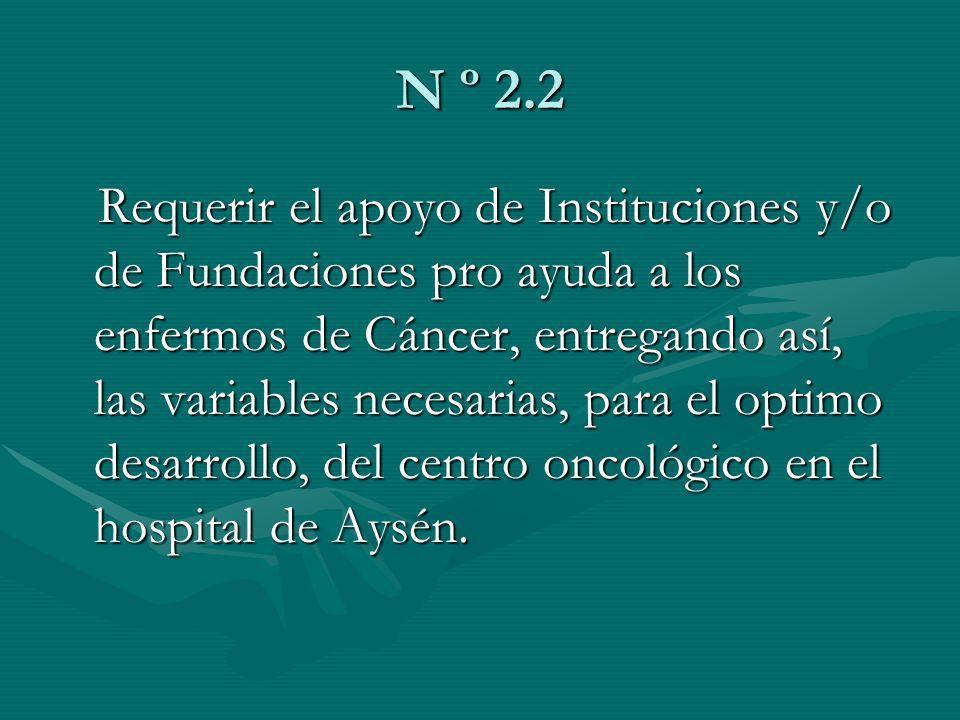 N º 2.2 Requerir el apoyo de Instituciones y/o de Fundaciones pro ayuda a los enfermos de Cáncer, entregando así, las variables necesarias, para el op