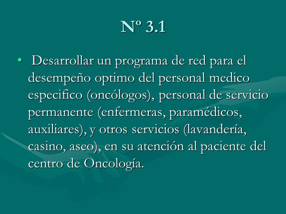 Nº 3.1 Desarrollar un programa de red para el desempeño optimo del personal medico especifico (oncólogos), personal de servicio permanente (enfermeras