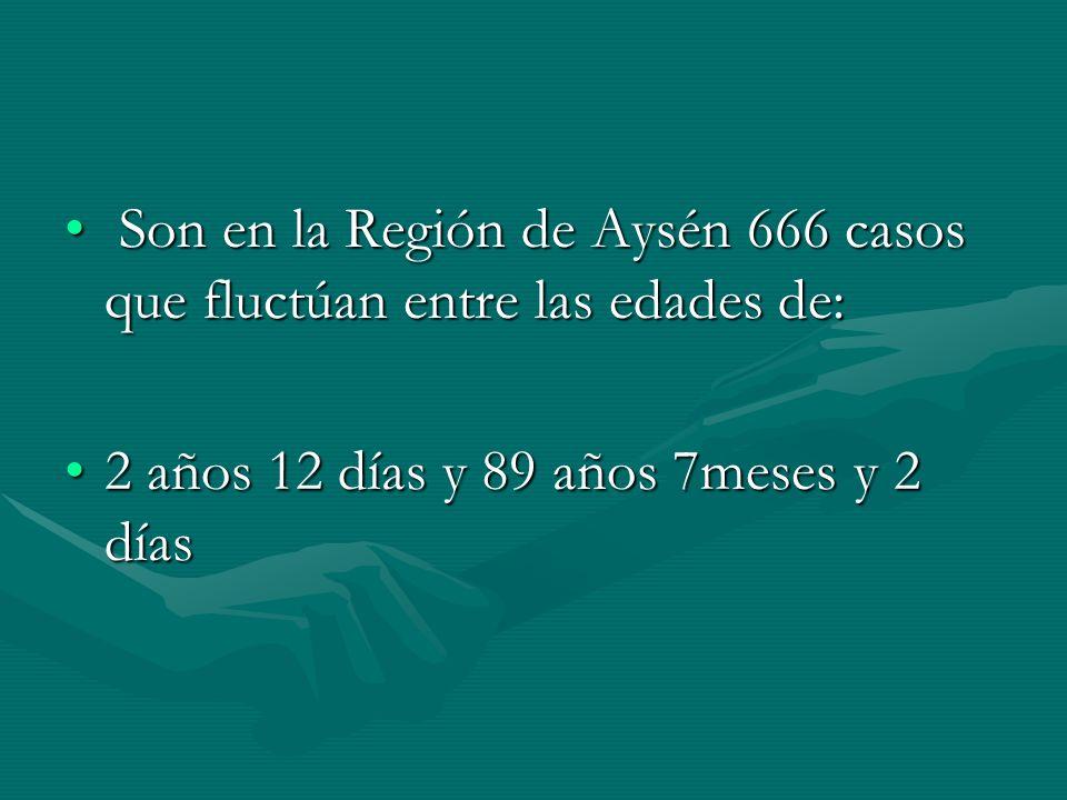 Son en la Región de Aysén 666 casos que fluctúan entre las edades de: Son en la Región de Aysén 666 casos que fluctúan entre las edades de: 2 años 12