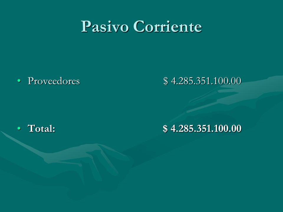 Pasivo Corriente Proveedores $ 4.285.351.100.00Proveedores $ 4.285.351.100.00 Total: $ 4.285.351.100.00Total: $ 4.285.351.100.00