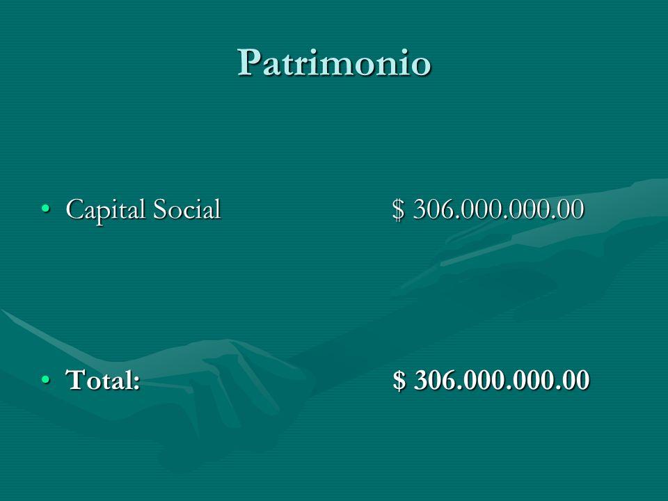 Patrimonio Capital Social $ 306.000.000.00Capital Social $ 306.000.000.00 Total: $ 306.000.000.00Total: $ 306.000.000.00