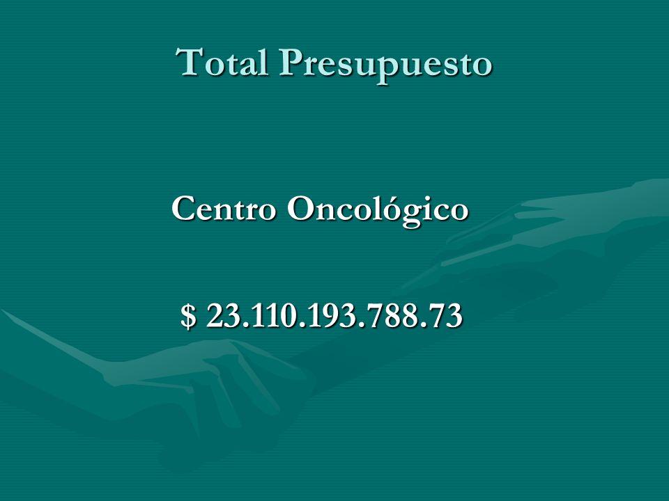Total Presupuesto Centro Oncológico Centro Oncológico $ 23.110.193.788.73 $ 23.110.193.788.73