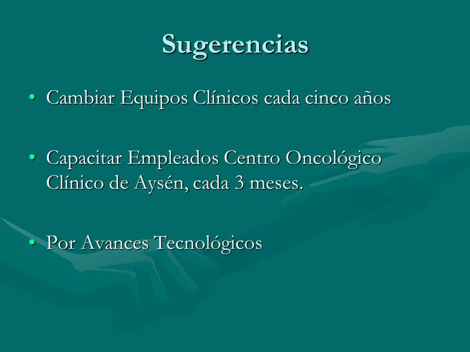 Sugerencias Cambiar Equipos Clínicos cada cinco añosCambiar Equipos Clínicos cada cinco años Capacitar Empleados Centro Oncológico Clínico de Aysén, c