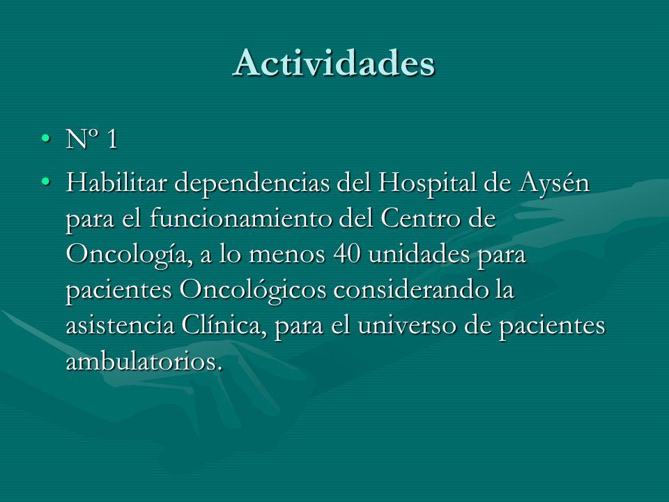Actividades Nº 1Nº 1 Habilitar dependencias del Hospital de Aysén para el funcionamiento del Centro de Oncología, a lo menos 40 unidades para paciente