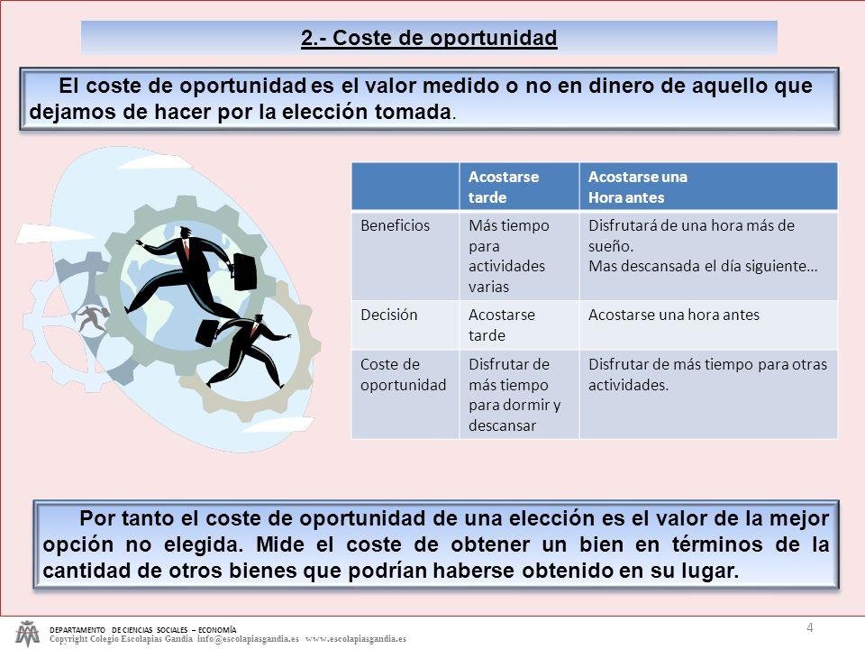 DEPARTAMENTO DE CIENCIAS SOCIALES – ECONOMÍA Copyright Colegio Escolapias Gandia info@escolapiasgandia.es www.escolapiasgandia.es 4 2.- Coste de oport