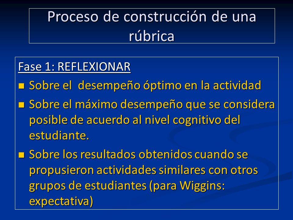 Fase 1: REFLEXIONAR Sobre el desempeño óptimo en la actividad Sobre el desempeño óptimo en la actividad Sobre el máximo desempeño que se considera pos