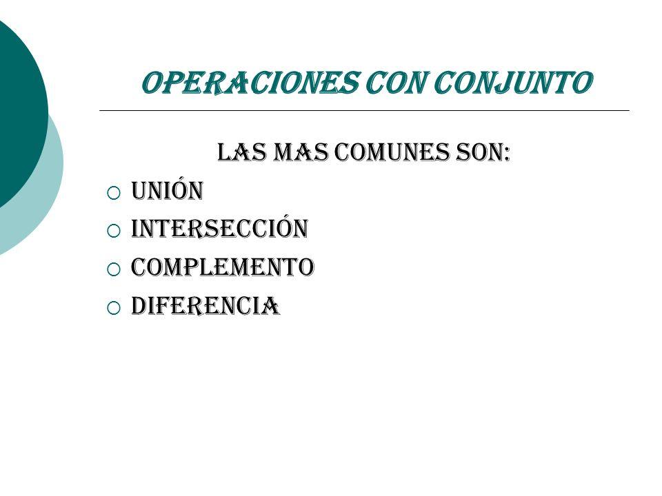 Operaciones con Conjunto Las mas comunes son: Unión Intersección Complemento Diferencia