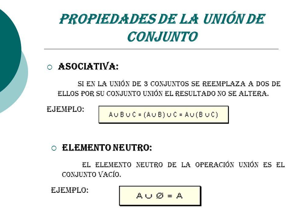 Propiedades de la Unión de Conjunto Asociativa: Si en la unión de 3 conjuntos se reemplaza a dos de ellos por su conjunto unión el resultado no se alt