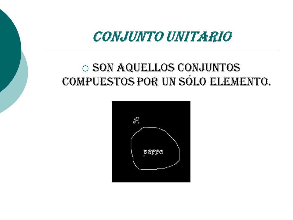 Conjunto Unitario Son aquellos conjuntos compuestos por un sólo elemento.