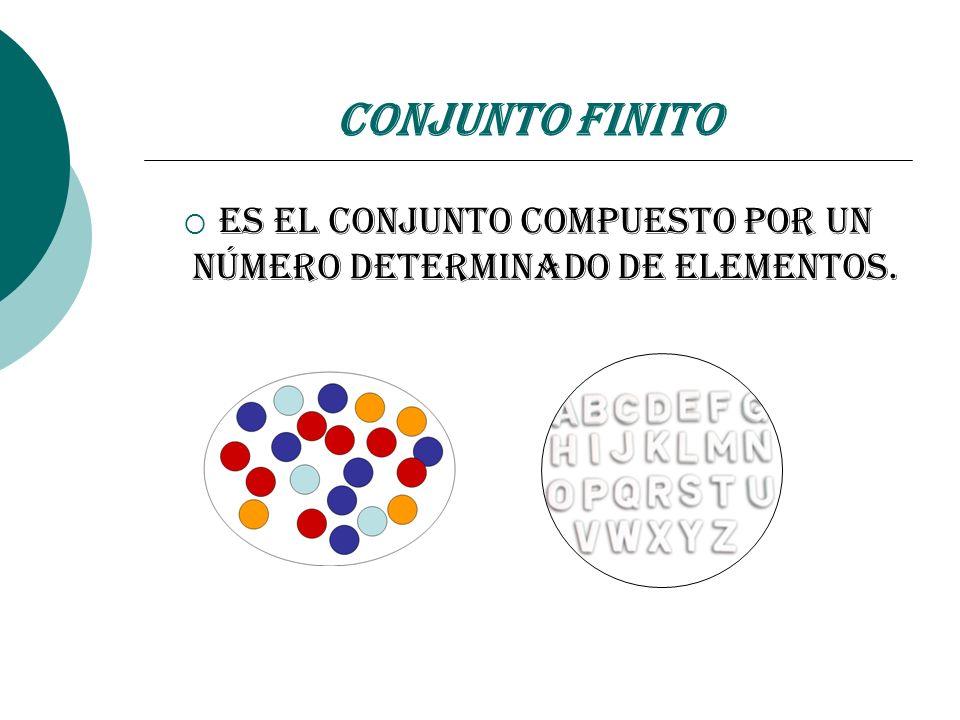 Representación Grafica de la Unión Cuando no Tiene Elementos en común Cuando Tiene algunos Elementos en común Cuando todos los elementos de un conjunto pertenecen a otro conjunto