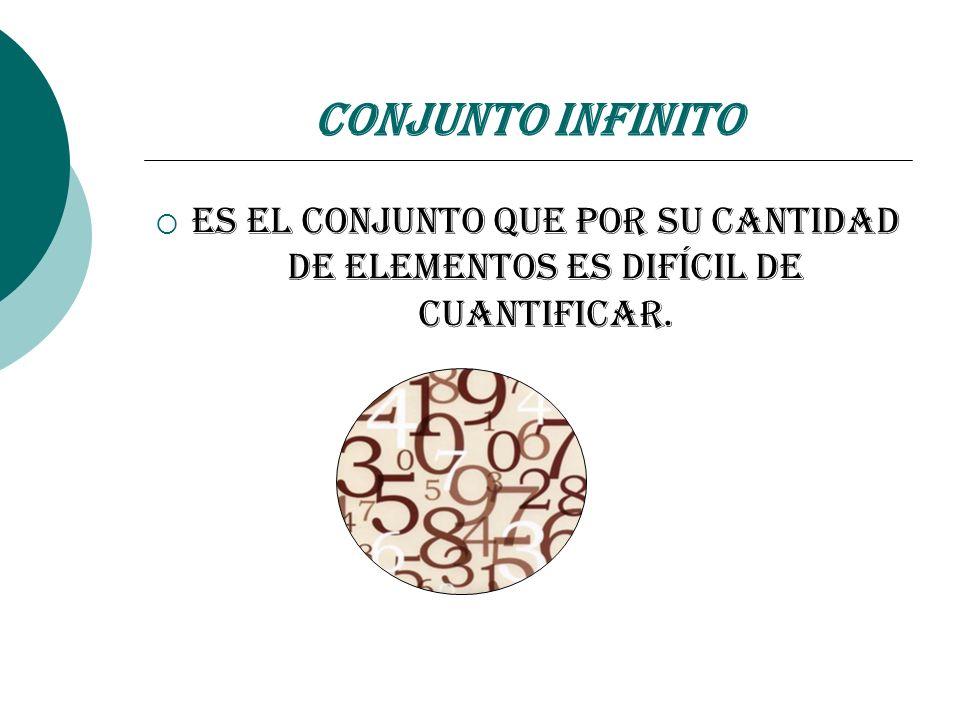Conjunto Universal Se denomina así al conjunto que contiene a todos los elementos.