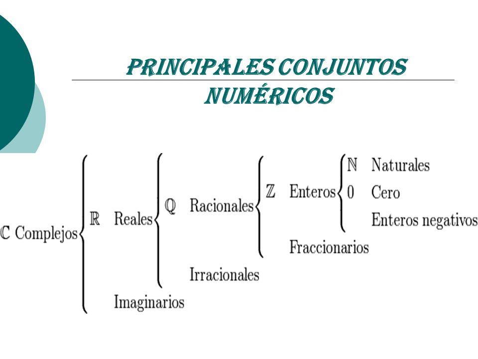 Números Naturales Son los números más simples de los que hacemos uso, se denotan y están formados por los números 1,2,3,4,5...