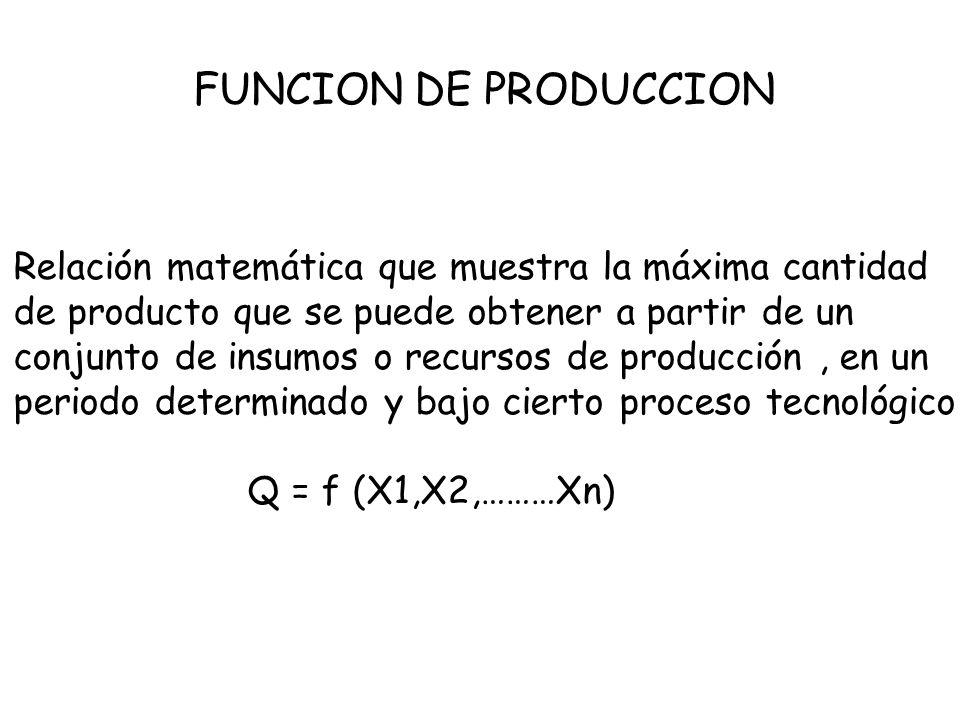 PRODUCTO TOTAL ó Función de Producción Expresión algebraica que representa la máxima cantidad de producto que se puede obtener a partir de insumos Involucrados mediante una tecnología