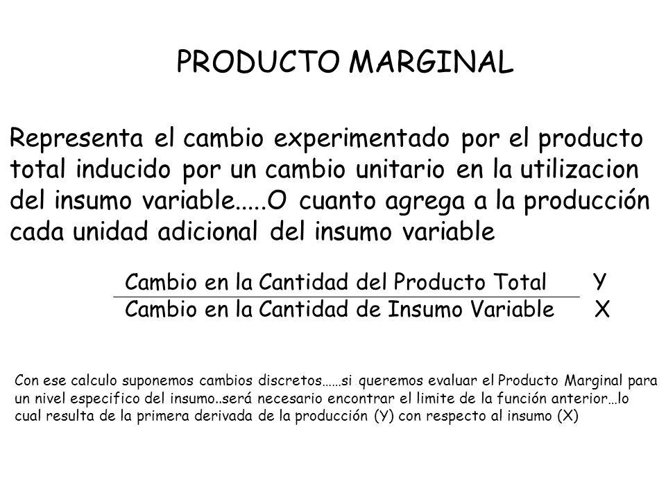RELACIONES ENTRE PRODUCTO TOTAL, MEDIO Y MARGINAL 1.Producto Total cambia de curvatura en el punto de inflexión…cuando el producto marginal alcanza su máximo nivel 2.Producto total alcanza su máximo nivel cuando el producto marginal es cero 3.Producto total exhibe rendimientos crecientes a la izquierda del punto de inflexión mientras el producto marginal crece 4.Pro ducto total exhibe rendimientos decrecientes conforme el producto marginal declina el producto total crece en la medida que el producto marginal sea positivo y declina cuando es negativo