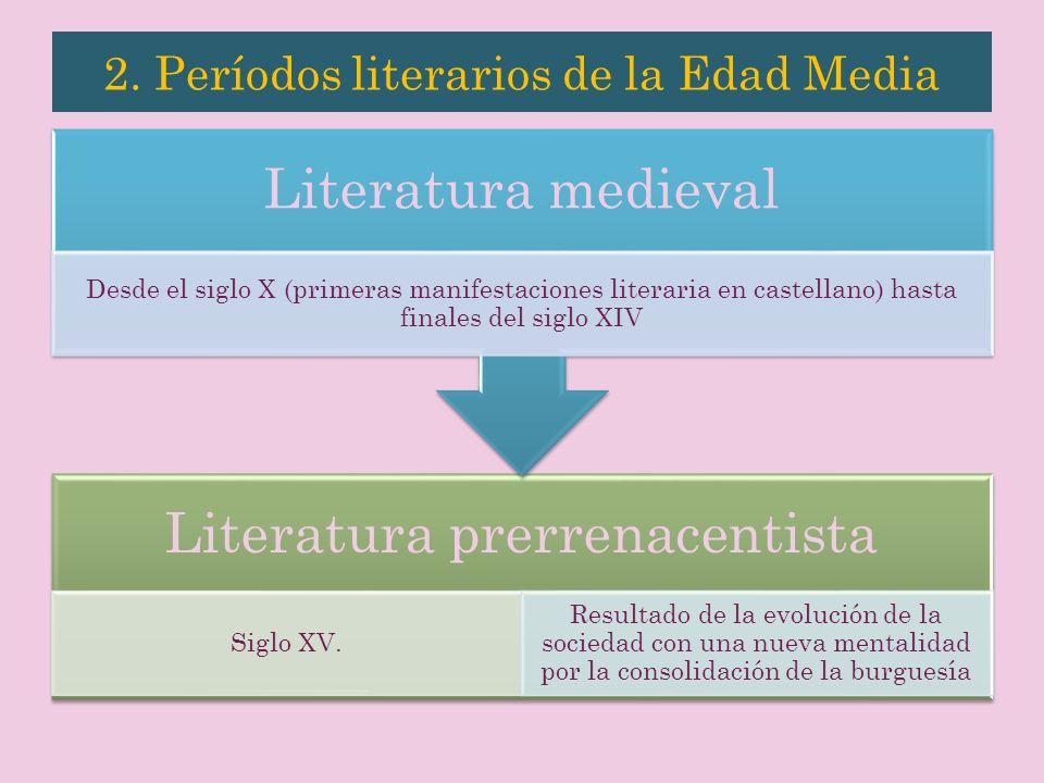Literatura prerrenacentista Siglo XV. Resultado de la evolución de la sociedad con una nueva mentalidad por la consolidación de la burguesía Literatur