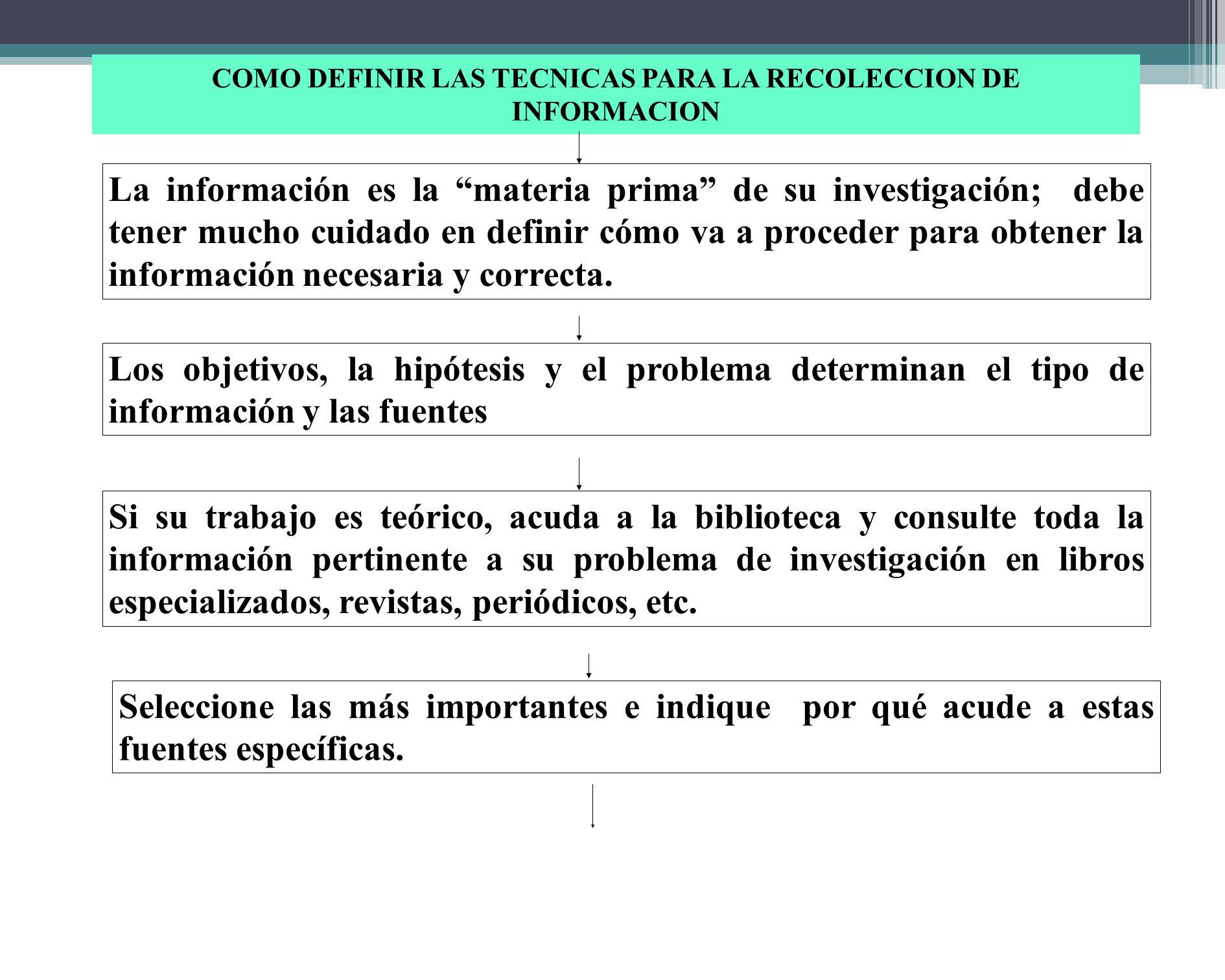 Información oral o escrita que es recopilada directamente a través de relatos o escritos transmitidos por los participantes en un suceso o acontecimie