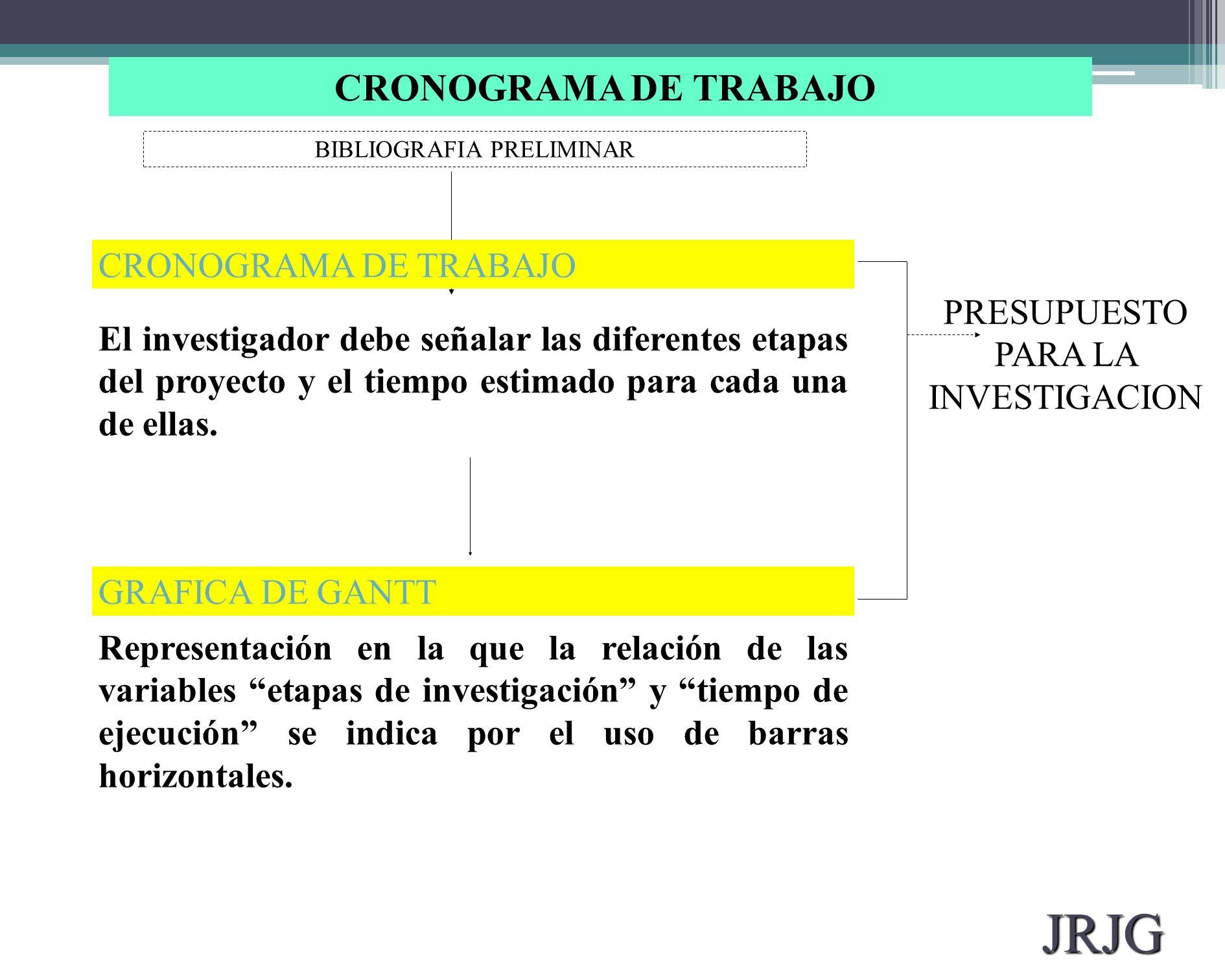 Ejemplo de Bibliografía Baena Paz, Guillermina (1973). Manual para elaborar trabajos de investigación documental. Edit. FCPyS/UNAM. Etzioni, Amitai (1
