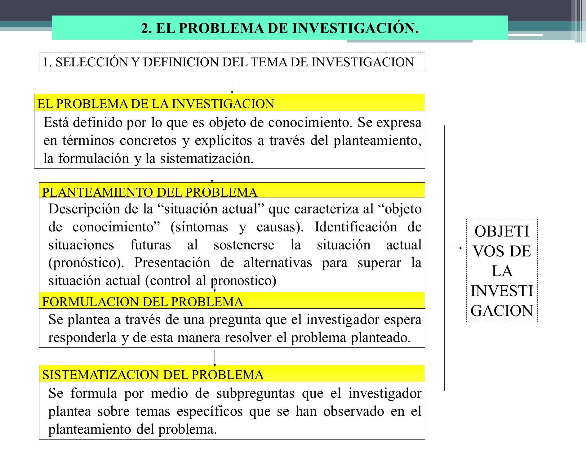Ejemplo en Contabilidad Implantación de sistemas de costos. Procedimientos de auditoría interna. Análisis y evaluación de modelos de presupuestos. Sis